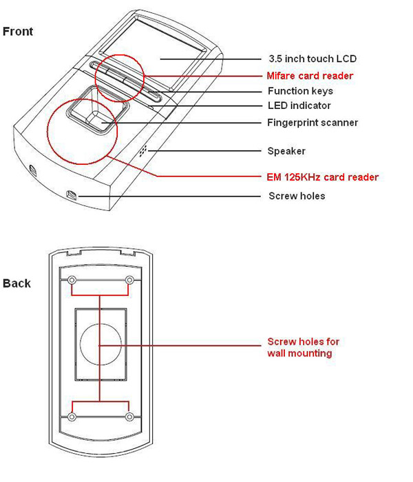 fingerprint acces control hip cmif200 front and back